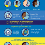 Coronavirus advice in Nepali